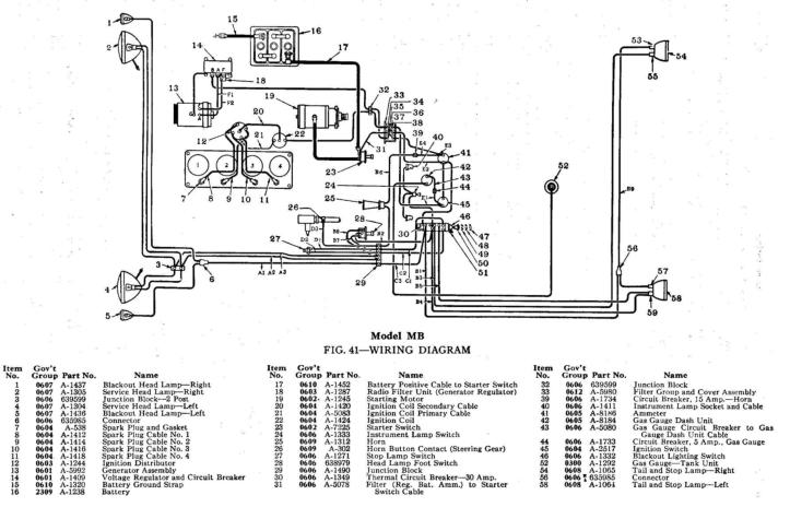 hotchkiss m 201 willys mb rh willysjeep m201 de 89 Jeep Wrangler Wiring Diagram 1984 Jeep CJ7 Wiring-Diagram